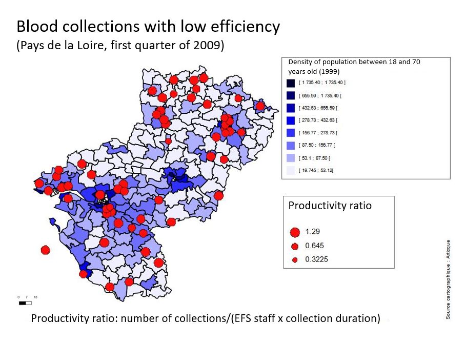 French Blood Establishment collections with low efficiency