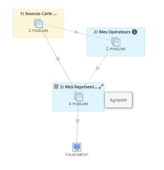 lisibilité groupe de modules