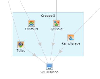 taille automatique groupe de modules